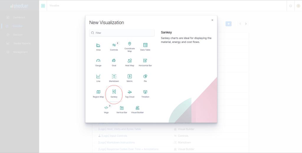 Create Visualization